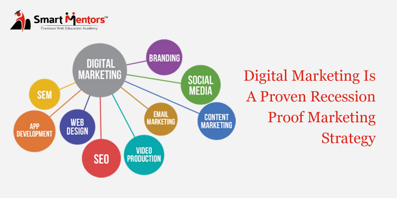 Digital Marketing Is A Proven Recession Proof Marketing Strategy