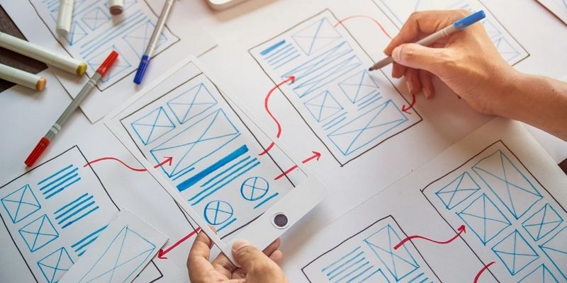 Prototyping and wireframing skills